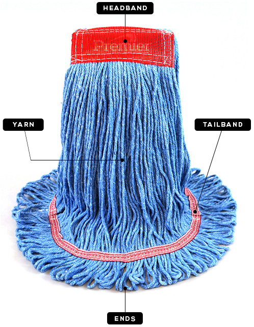 Premier Mop & Broom Anatomy of a Wet Mop - Head Band, yarn, Tail Band, Ends