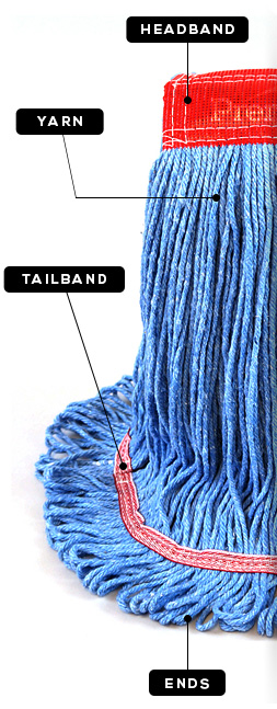 Premier Mop & Broom Mop Construction - Head Band, yarn, Tail Band, Ends